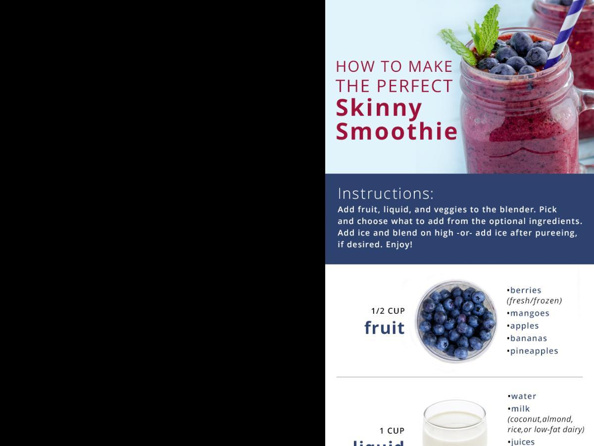 Skinny Blueberry Spinach Smoothie Healthy Recipe