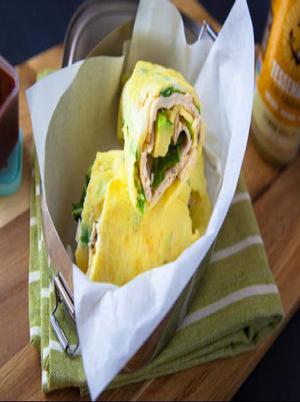 Turkey and Avocado Egg Wrap Healthy Recipe